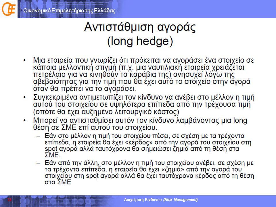 Οικονομικό Επιμελητήριο της Ελλάδας Διαχείριση Κινδύνου (Risk Management) 38
