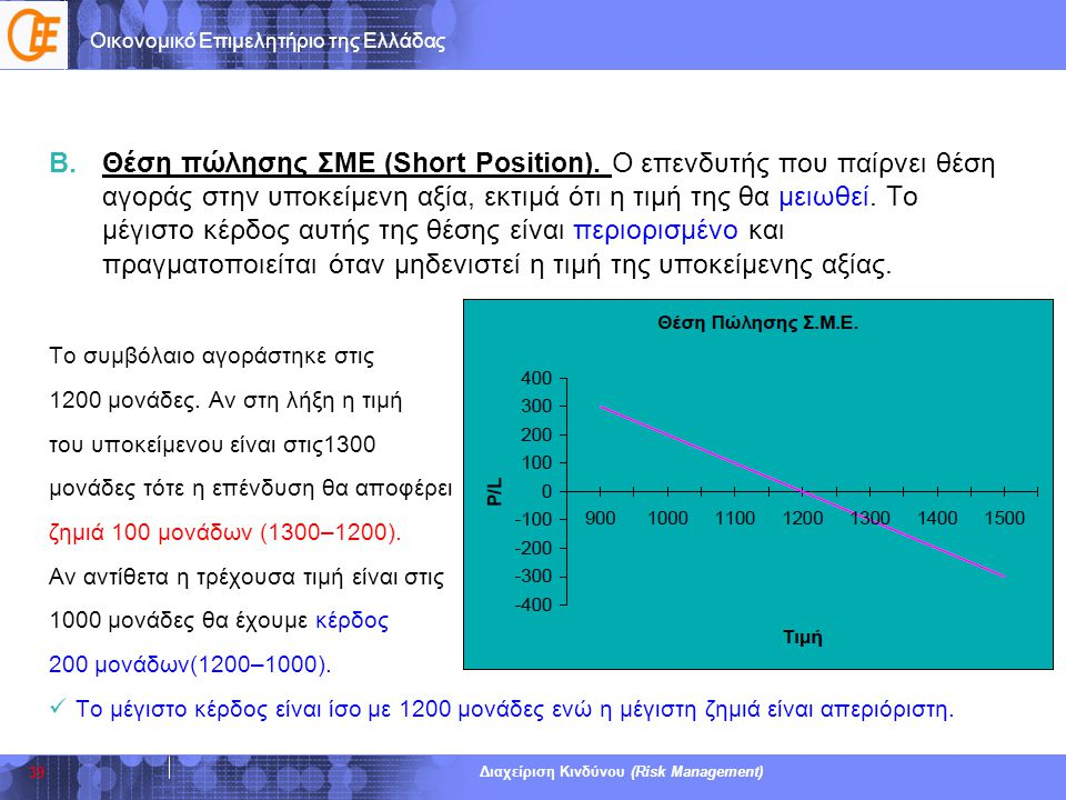 Οικονομικό Επιμελητήριο της Ελλάδας Διαχείριση Κινδύνου (Risk Management) B.Θέση πώλησης ΣΜΕ (Short Position). Ο επενδυτής που παίρνει θέση αγοράς στη