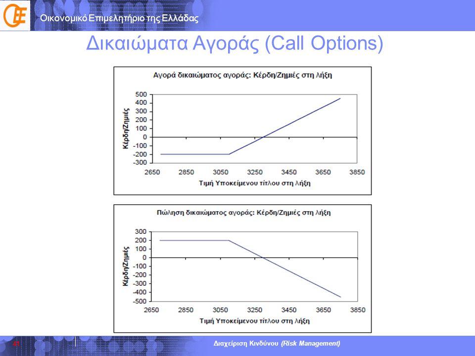 Οικονομικό Επιμελητήριο της Ελλάδας Διαχείριση Κινδύνου (Risk Management) Δικαιώματα Αγοράς (Call Options) 41