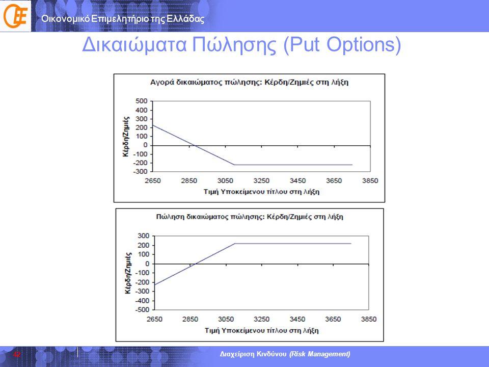 Οικονομικό Επιμελητήριο της Ελλάδας Διαχείριση Κινδύνου (Risk Management) Δικαιώματα Πώλησης (Put Options) 42
