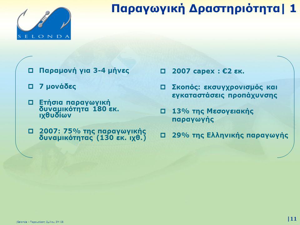 |Selonda - Παρουσίαση Ομίλου 3Μ 08 |11  Παραμονή για 3-4 μήνες  7 μονάδες  Ετήσια παραγωγική δυναμικότητα 180 εκ. ιχθυδίων  2007: 75% της παραγωγι
