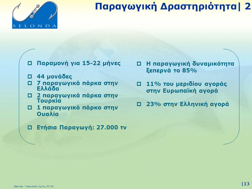 |Selonda - Παρουσίαση Ομίλου 3Μ 08 |13  Παραμονή για 15-22 μήνες  44 μονάδες  7 παραγωγικά πάρκα στην Ελλάδα  2 παραγωγικά πάρκα στην Τουρκία  1