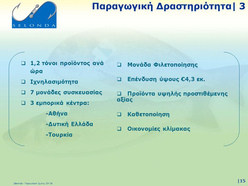|Selonda - Παρουσίαση Ομίλου 3Μ 08 |15  1,2 τόνοι προϊόντος ανά ώρα  Ιχνηλασιμότητα  7 μονάδες συσκευασίας  3 εμπορικά κέντρα: -Αθήνα -Δυτική Ελλά