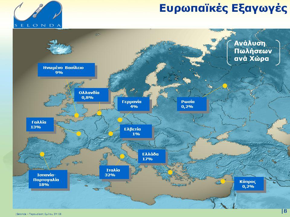 |Selonda - Παρουσίαση Ομίλου 3Μ 08 |8|8 Ευρωπαϊκές Εξαγωγές Ιταλία 32% Ιταλία 32% Ελλάδα 17% Ελλάδα 17% Γαλλία 13% Γαλλία 13% Ηνωμένο Βασίλειο 9% Ηνωμ