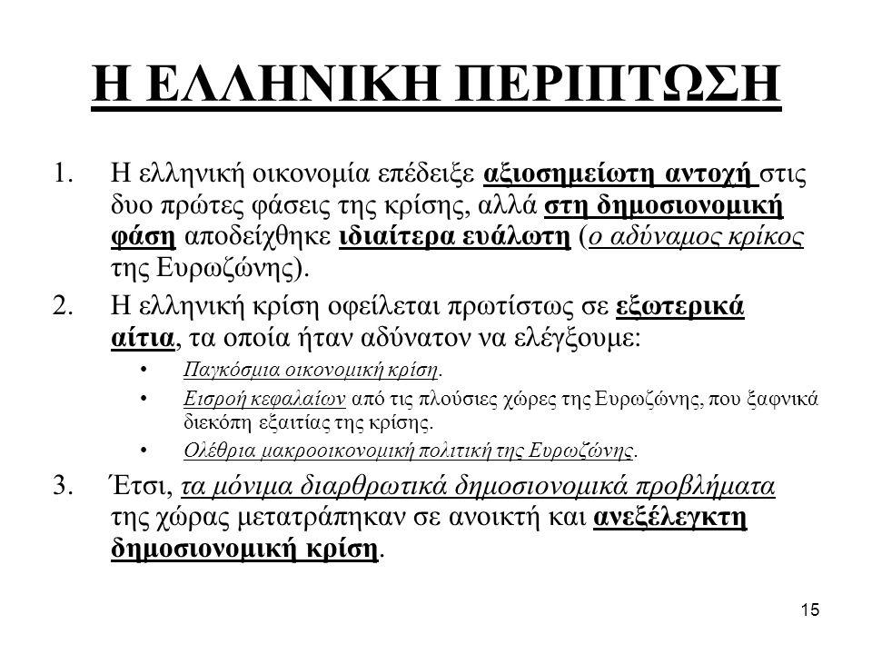 15 Η ΕΛΛΗΝΙΚΗ ΠΕΡΙΠΤΩΣΗ 1.Η ελληνική οικονομία επέδειξε αξιοσημείωτη αντοχή στις δυο πρώτες φάσεις της κρίσης, αλλά στη δημοσιονομική φάση αποδείχθηκε
