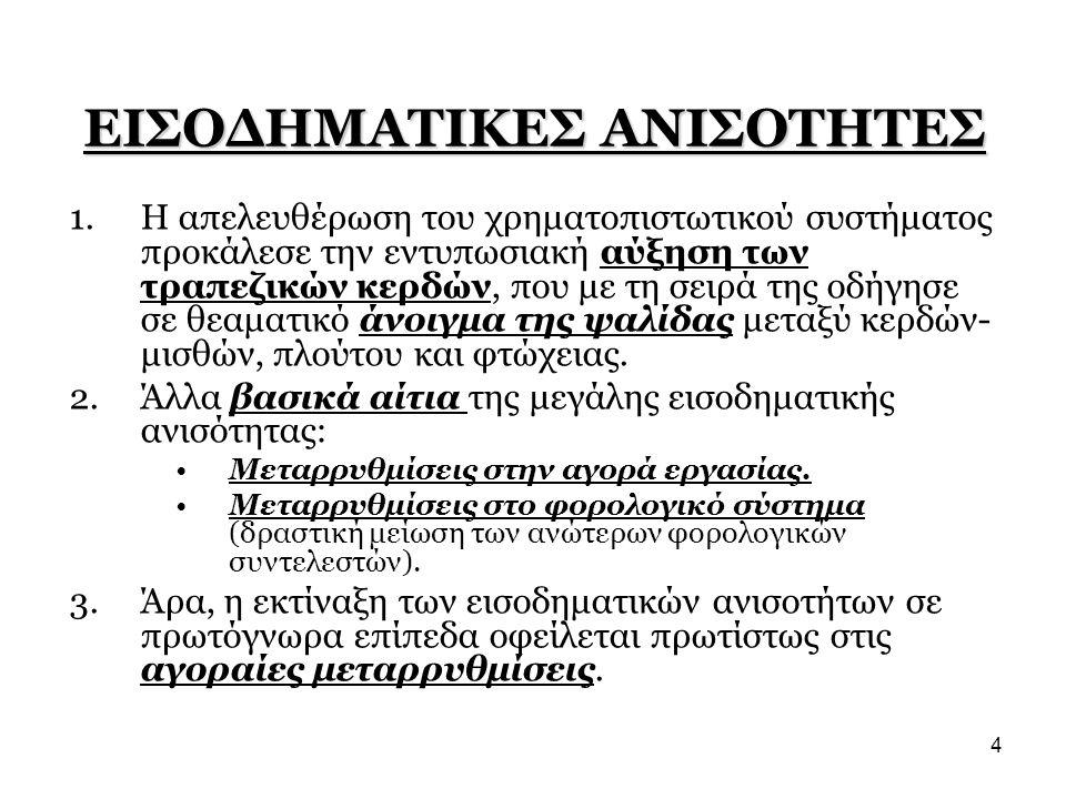 15 Η ΕΛΛΗΝΙΚΗ ΠΕΡΙΠΤΩΣΗ 1.Η ελληνική οικονομία επέδειξε αξιοσημείωτη αντοχή στις δυο πρώτες φάσεις της κρίσης, αλλά στη δημοσιονομική φάση αποδείχθηκε ιδιαίτερα ευάλωτη (ο αδύναμος κρίκος της Ευρωζώνης).