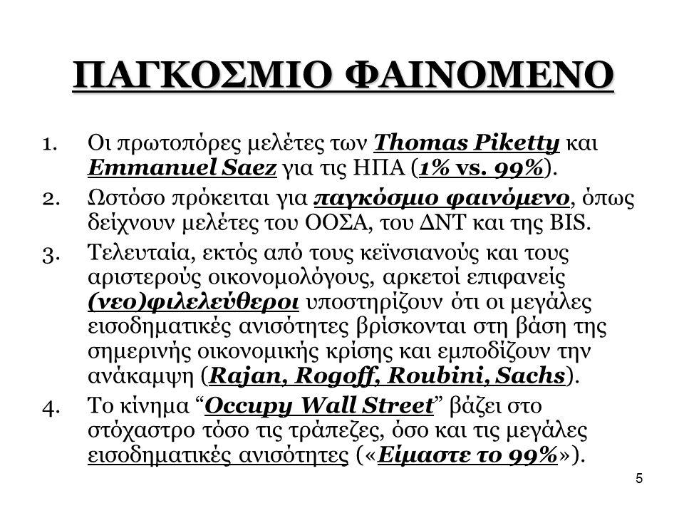 5 ΠΑΓΚΟΣΜΙΟ ΦΑΙΝΟΜΕΝΟ 1.Οι πρωτοπόρες μελέτες των Thomas Piketty και Emmanuel Saez για τις ΗΠΑ (1% vs. 99%). 2.Ωστόσο πρόκειται για παγκόσμιο φαινόμεν