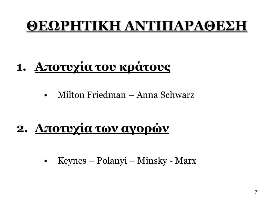 7 ΘΕΩΡΗΤΙΚΗ ΑΝΤΙΠΑΡΑΘΕΣΗ 1.Αποτυχία του κράτους •Milton Friedman – Anna Schwarz 2.Αποτυχία των αγορών •Keynes – Polanyi – Minsky - Marx