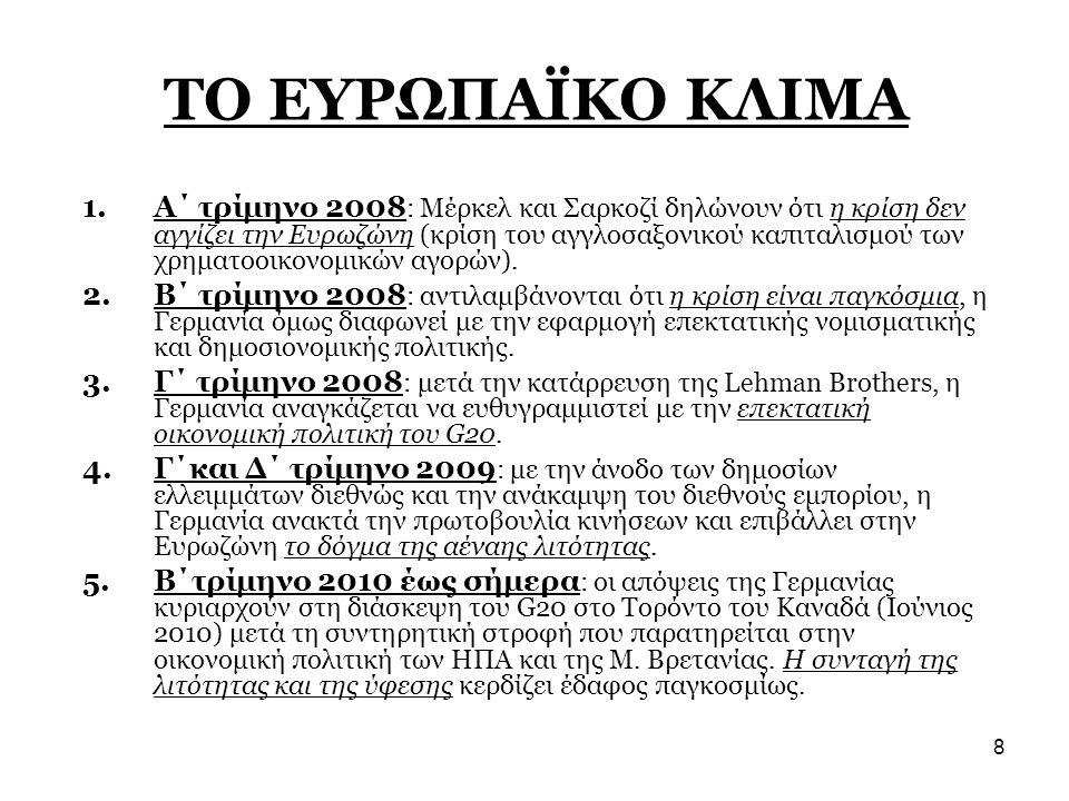 8 ΤΟ ΕΥΡΩΠΑΪΚΟ ΚΛΙΜΑ 1.Α΄ τρίμηνο 2008 : Μέρκελ και Σαρκοζί δηλώνουν ότι η κρίση δεν αγγίζει την Ευρωζώνη (κρίση του αγγλοσαξονικού καπιταλισμού των χ