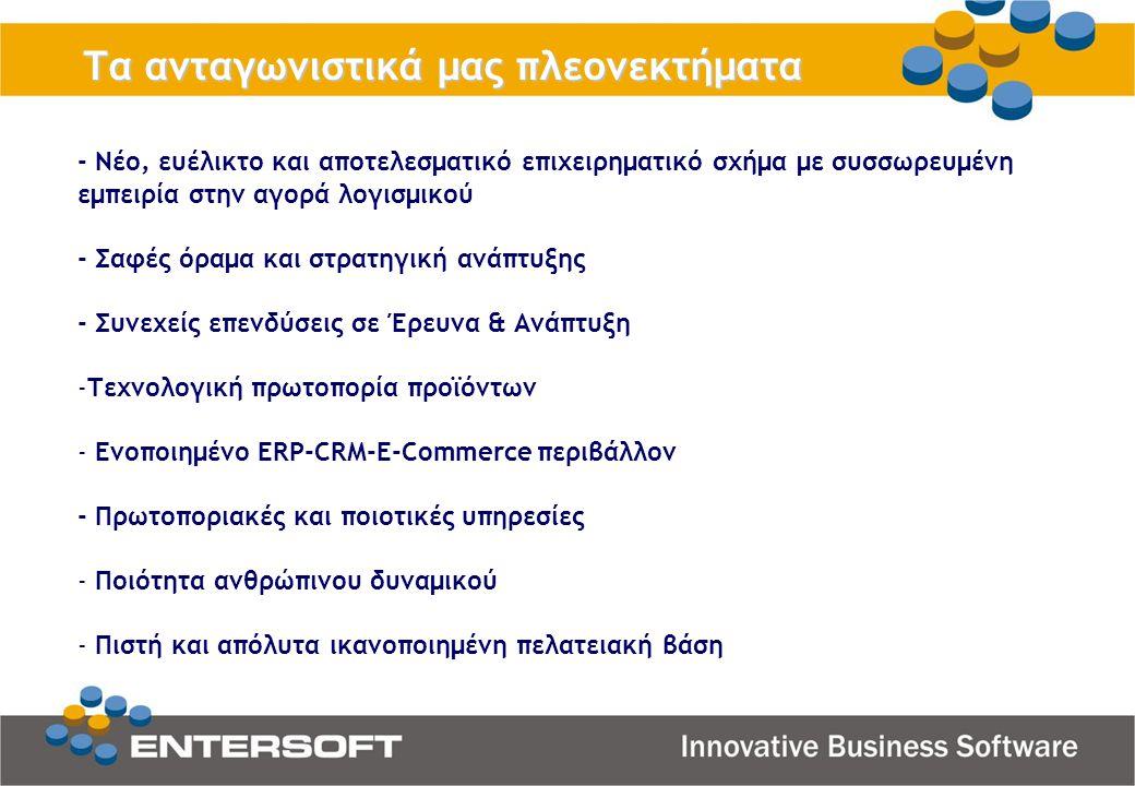 Η Ιστορία μας 2002 2003 2004 2005 Ίδρυση της Entersoft 2006 15 συνεργάτες πανελλαδικά 40 συνεργάτες πανελλαδικά Επένδυση σε τεχνολογία αιχμής Microsoft.NET Δημιουργία περιβάλλοντος enter.net` 30 πελάτες ERR στους πρώτους 2 μήνες Η Microsoft Corporation επιλέγει την Entersoft για τη διάδοση της τεχνολογίας Microsoft.NET στους έλληνες μηχανικούς λογισμικού 145 πελάτες ERP πάνω από 1.500 χρήστες 450 πελάτες ERP πάνω από 3.500 χρήστες Γραμμή υποστήριξης 801 2007 817 εγκαταστάσεις πάνω από 6.200 χρήστες.