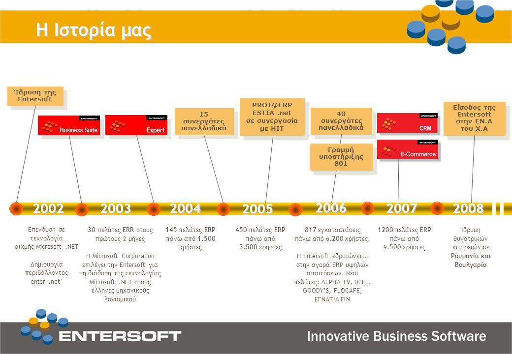 Η Ιστορία μας 2002 2003 2004 2005 Ίδρυση της Entersoft 2006 15 συνεργάτες πανελλαδικά 40 συνεργάτες πανελλαδικά Επένδυση σε τεχνολογία αιχμής Microsof