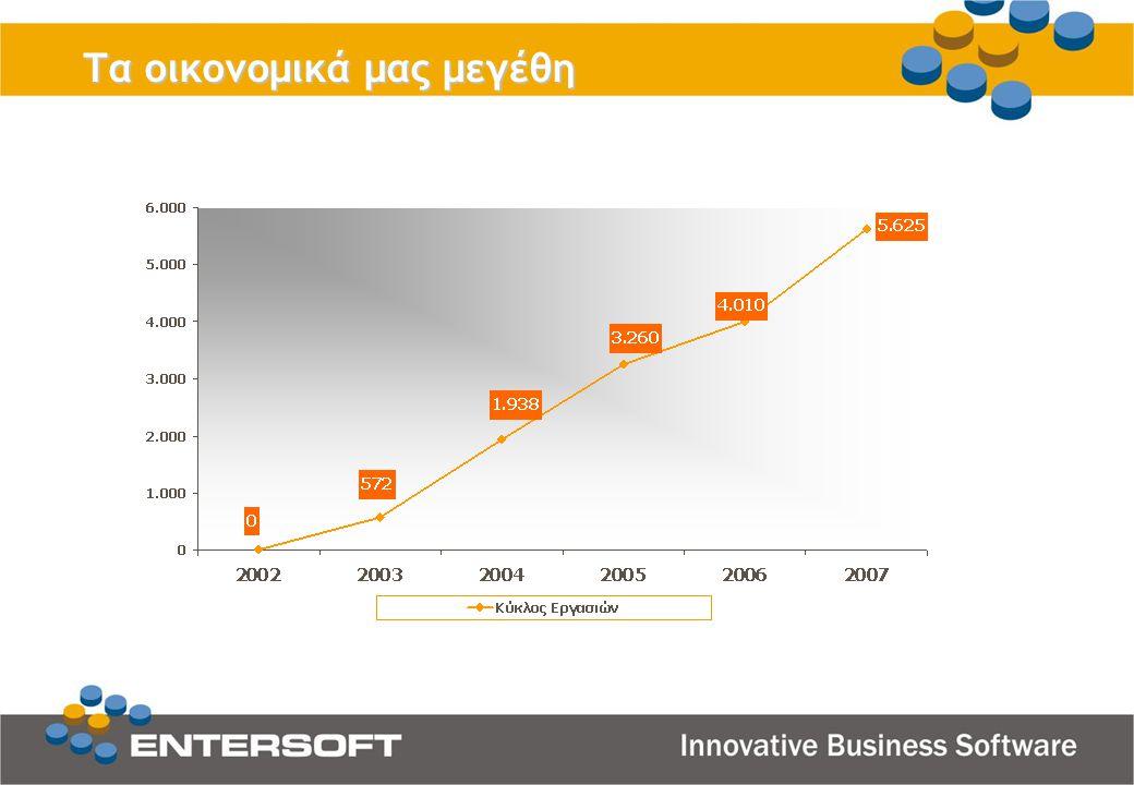 > 80 συνεργάτες / μεταπωλητές > 10.400 τελικοί χρήστες H Entersoft με μία ματιά...