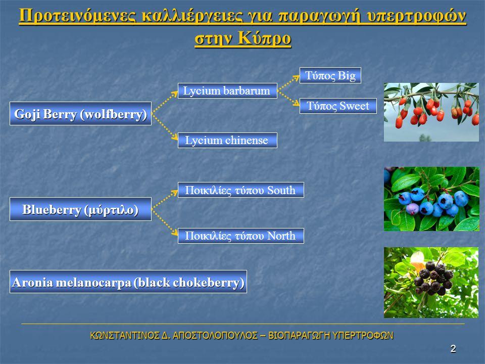 3   Εδαφοκλιματικές συνθήκες   Περίοδος φύτευσης   Αναμενόμενες αποδόσεις   Συγκαλλιέργεια ΚΩΝΣΤΑΝΤΙΝΟΣ Δ.