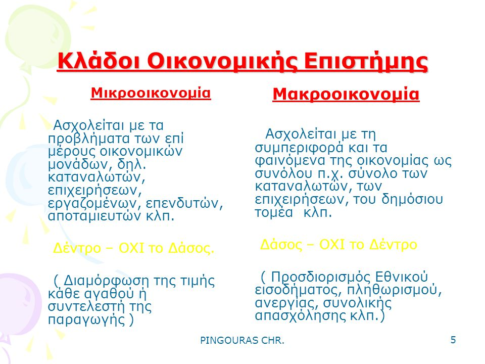 PINGOURAS CHR. 4 Σκοπός της οικονομικής επιστήμης είναι η επισταμένη μελέτη των οικονομικών φαινομένων και η διατύπωση γενικών αρχών και νόμων, που να