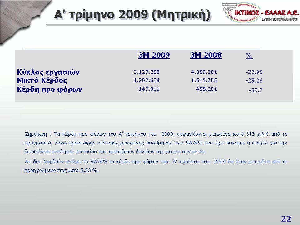22 Α' τρίμηνο 2009 (Μητρική) Σημείωση : Τα Κέρδη προ φόρων του Α' τριμήνου του 2009, εμφανίζονται μειωμένα κατά 313 χιλ.€ από τα πραγματικά, λόγω πρόσ