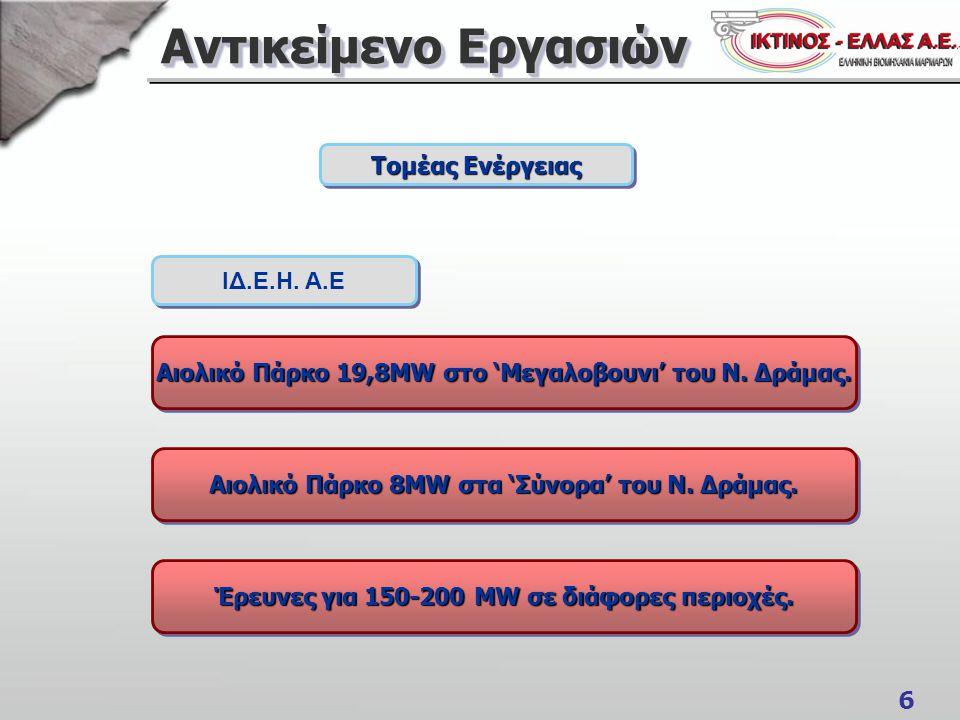 7 Κατάταξη στην αγορά  Η Ελλάδα είναι ένας από τους γνωστότερους παραγωγούς μαρμάρου διεθνώς.