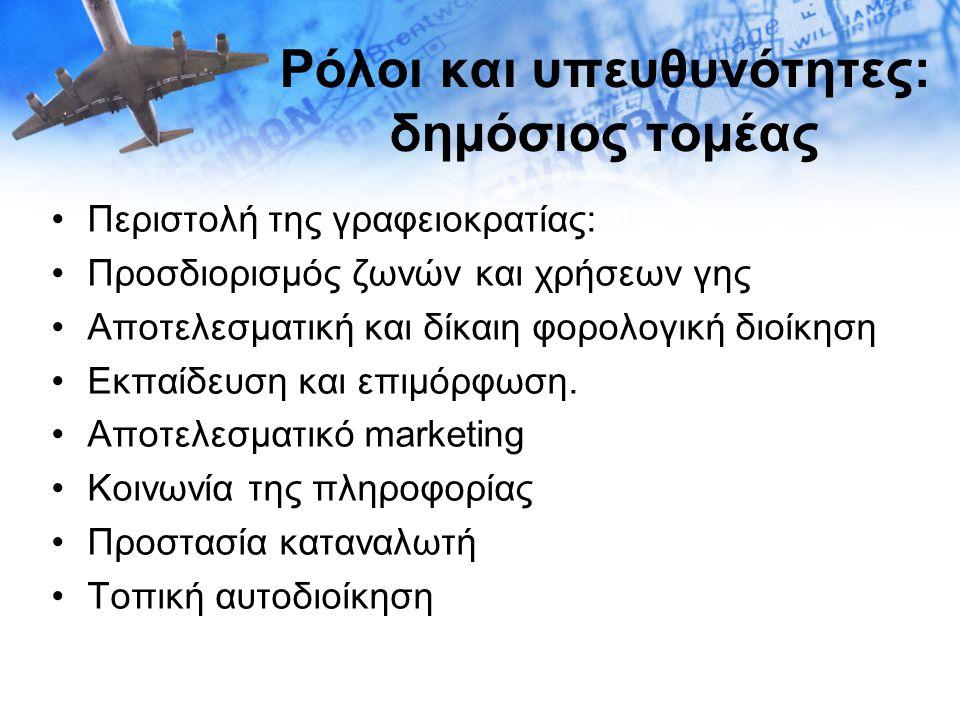 Ρόλοι και υπευθυνότητες: ιδιωτικός τομέας •Εισαγωγή τεχνολογιών πληροφορικής και επικοινωνιών •Ανάπτυξη προϊόντων και καινοτομίας •Marketing και προώθηση προϊόντος •Εκπαίδευση και επιμόρφωση προσωπικού •Υιοθέτηση διεθνών πρακτικών κοινωνικής ευθύνης •Safety and security