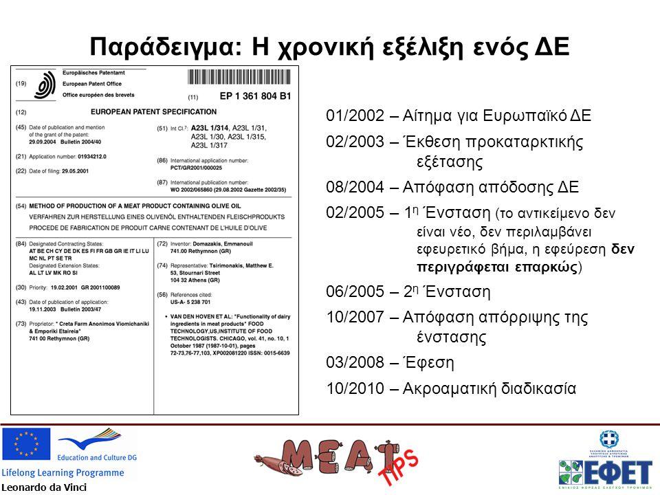 Παράδειγμα: Η χρονική εξέλιξη ενός ΔΕ 01/2002 – Αίτημα για Ευρωπαϊκό ΔΕ 02/2003 – Έκθεση προκαταρκτικής εξέτασης 08/2004 – Απόφαση απόδοσης ΔΕ 02/2005 – 1 η Ένσταση (το αντικείμενο δεν είναι νέο, δεν περιλαμβάνει εφευρετικό βήμα, η εφεύρεση δεν περιγράφεται επαρκώς) 06/2005 – 2 η Ένσταση 10/2007 – Απόφαση απόρριψης της ένστασης 03/2008 – Έφεση 10/2010 – Ακροαματική διαδικασία