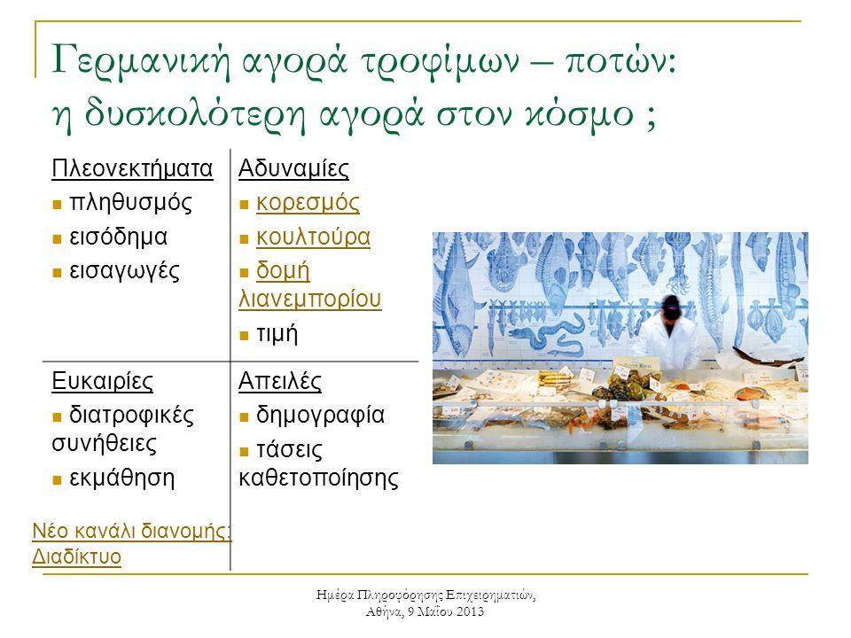 Ημέρα Πληροφόρησης Επιχειρηματιών, Αθήνα, 9 Μαΐου 2013 Γερμανική αγορά τροφίμων – ποτών: η δυσκολότερη αγορά στον κόσμο ; Πλεονεκτήματα  πληθυσμός 