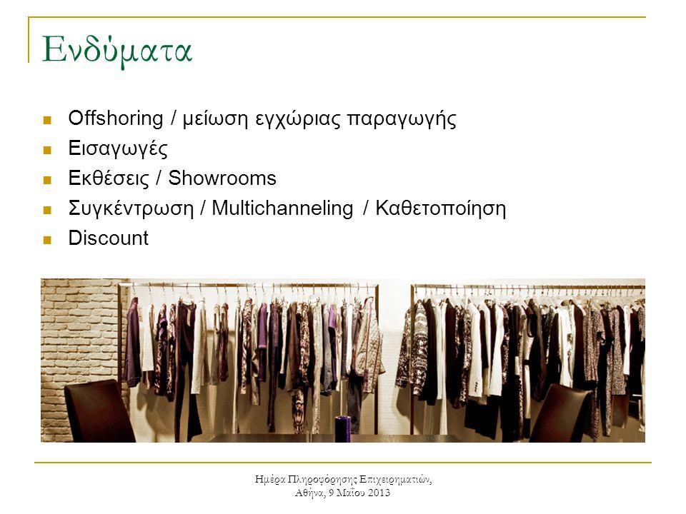 Ημέρα Πληροφόρησης Επιχειρηματιών, Αθήνα, 9 Μαΐου 2013 Ενδύματα  Offshoring / μείωση εγχώριας παραγωγής  Εισαγωγές  Εκθέσεις / Showrooms  Συγκέντρ