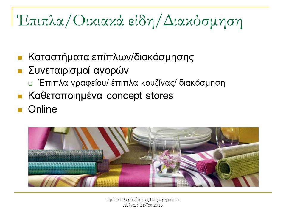 Ημέρα Πληροφόρησης Επιχειρηματιών, Αθήνα, 9 Μαΐου 2013 Έπιπλα/Οικιακά είδη/Διακόσμηση  Καταστήματα επίπλων/διακόσμησης  Συνεταιρισμοί αγορών  Έπιπλα γραφείου/ έπιπλα κουζίνας/ διακόσμηση  Καθετοποιημένα concept stores  Online