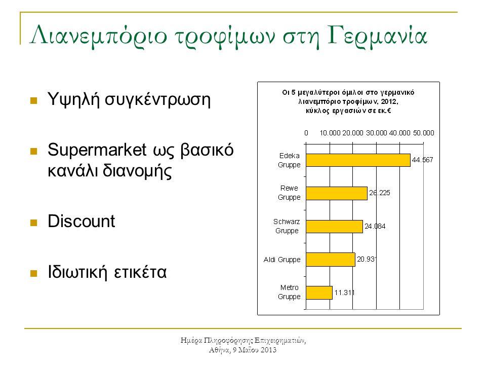 Ημέρα Πληροφόρησης Επιχειρηματιών, Αθήνα, 9 Μαΐου 2013 Λιανεμπόριο τροφίμων στη Γερμανία  Υψηλή συγκέντρωση  Supermarket ως βασικό κανάλι διανομής 