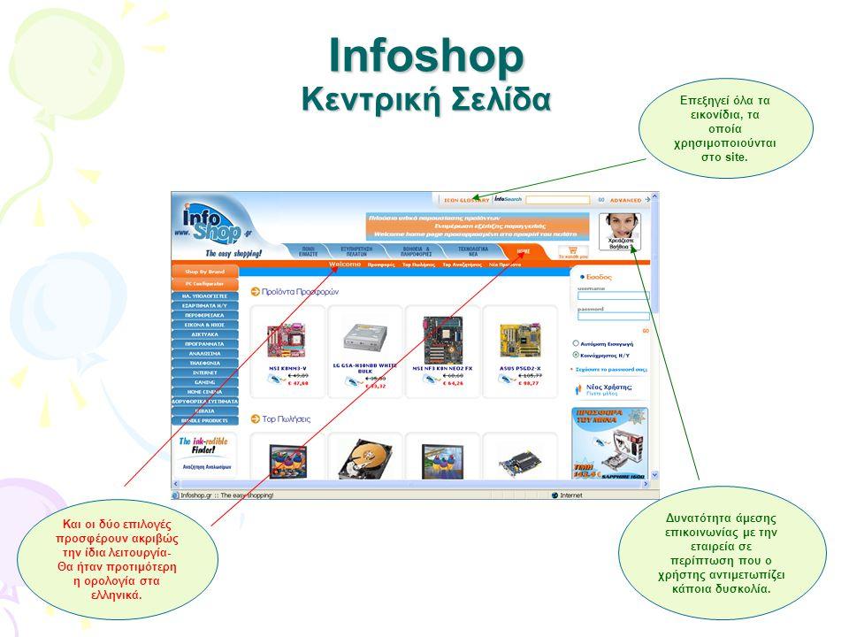 Infoshop Κεντρική Σελίδα Επεξηγεί όλα τα εικονίδια, τα οποία χρησιμοποιούνται στο site. Δυνατότητα άμεσης επικοινωνίας με την εταιρεία σε περίπτωση πο