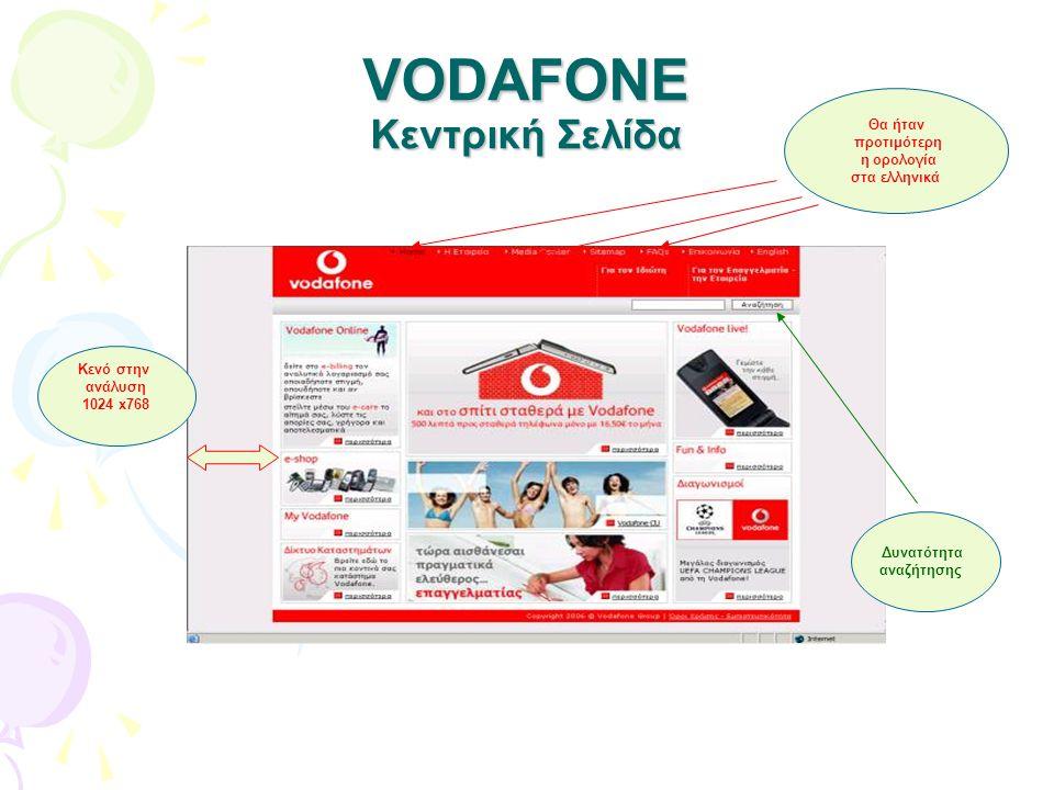 VODAFONE Κεντρική Σελίδα Θα ήταν προτιμότερη η ορολογία στα ελληνικά Κενό στην ανάλυση 1024 x768 Δυνατότητα αναζήτησης