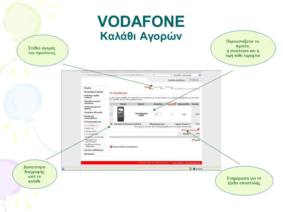 VODAFONE Καλάθι Αγορών Παρουσιάζεται το προϊόν, η ποσότητα και η τιμή κάθε τεμαχίου Στάδια αγοράς του προϊόντος Δυνατότητα διαγραφής από το καλάθι Ενη