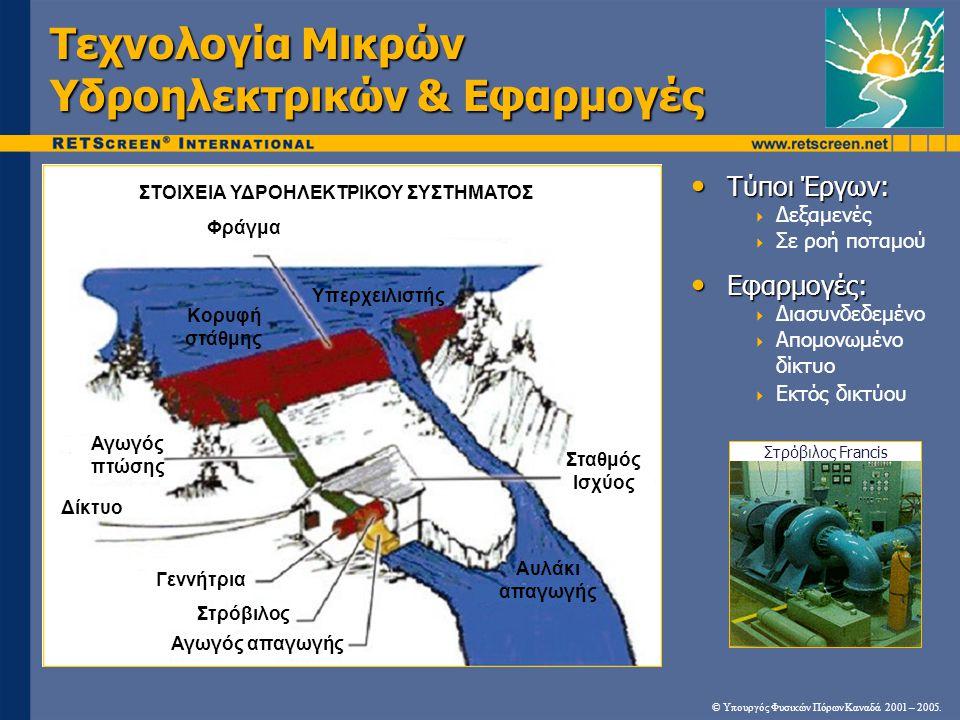 Τεχνολογία Μικρών Υδροηλεκτρικών & Εφαρμογές • Τύποι Έργων:  Δεξαμενές  Σε ροή ποταμού • Εφαρμογές:  Διασυνδεδεμένο  Απομονωμένο δίκτυο  Εκτός δι