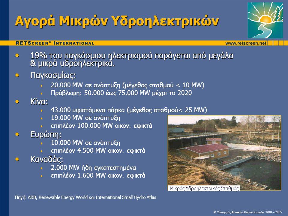 Αγορά Μικρών Υδροηλεκτρικών • 19% του παγκόσμιου ηλεκτρισμού παράγεται από μεγάλα & μικρά υδροηλεκτρικά. • Παγκοσμίως:  20.000 MW σε ανάπτυξη (μέγεθο