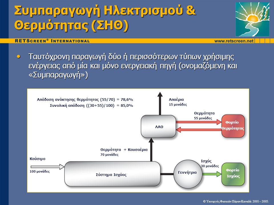 Συμπαραγωγή Ηλεκτρισμού & Θερμότητας (ΣΗΘ) • Ταυτόχρονη παραγωγή δύο ή περισσότερων τύπων χρήσιμης ενέργειας από μία και μόνο ενεργειακή πηγή (ονομαζό