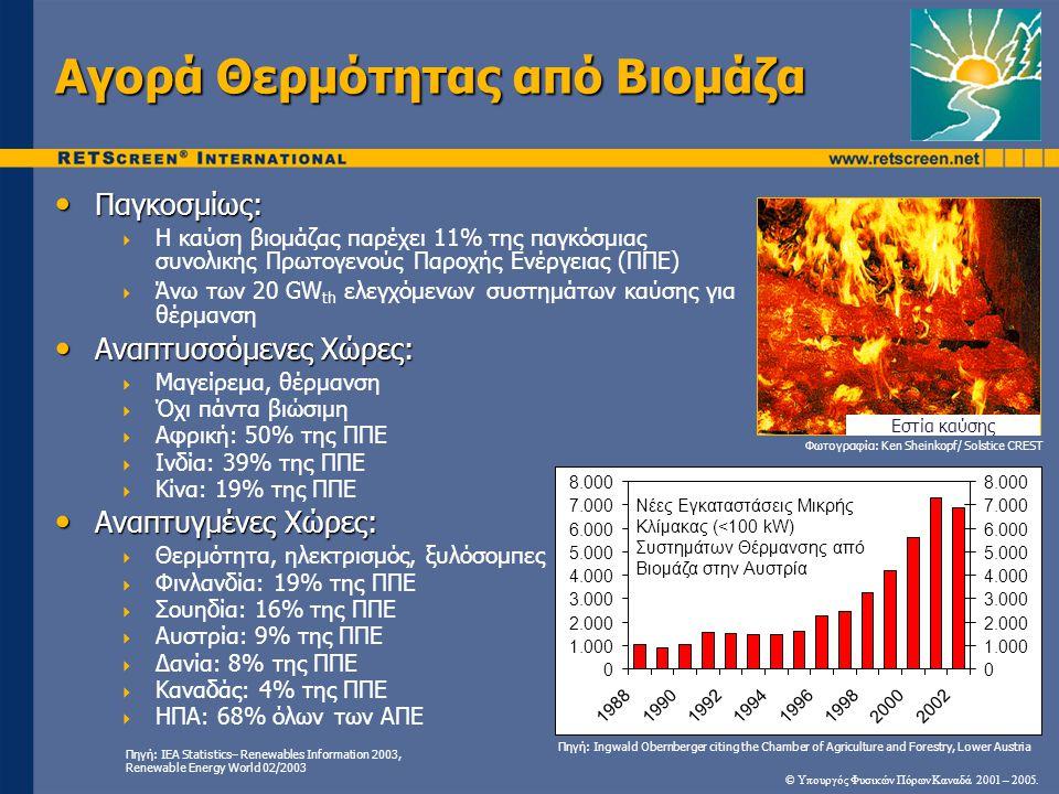 • Παγκοσμίως:  Η καύση βιομάζας παρέχει 11% της παγκόσμιας συνολικής Πρωτογενούς Παροχής Ενέργειας (ΠΠΕ)  Άνω των 20 GW th ελεγχόμενων συστημάτων κα