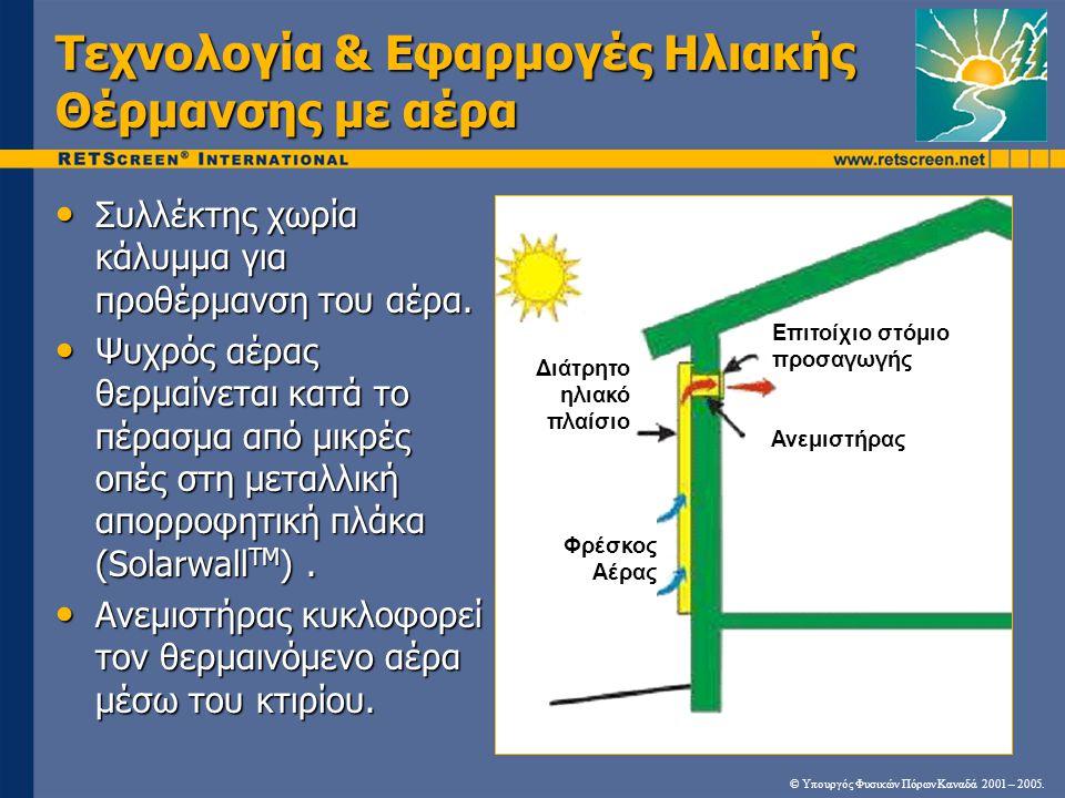 Τεχνολογία & Εφαρμογές Ηλιακής Θέρμανσης με αέρα • Συλλέκτης χωρία κάλυμμα για προθέρμανση του αέρα. • Ψυχρός αέρας θερμαίνεται κατά το πέρασμα από μι