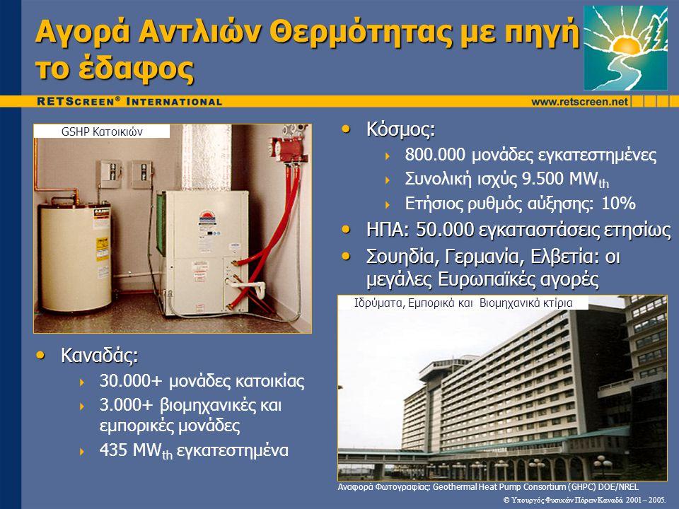Αγορά Αντλιών Θερμότητας με πηγή το έδαφος Ιδρύματα, Εμπορικά και Βιομηχανικά κτίρια Αναφορά Φωτογραφίας: Geothermal Heat Pump Consortium (GHPC) DOE/N