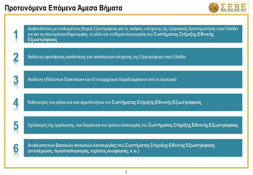 9 Προτεινόμενα Επόμενα Άμεσα Βήματα Διαβουλεύσεις με επιλεγμένους Φορείς Εξωστρέφειας για τις ανάγκες ενίσχυσης της εξαγωγικής δραστηριότητας στην Ελλ