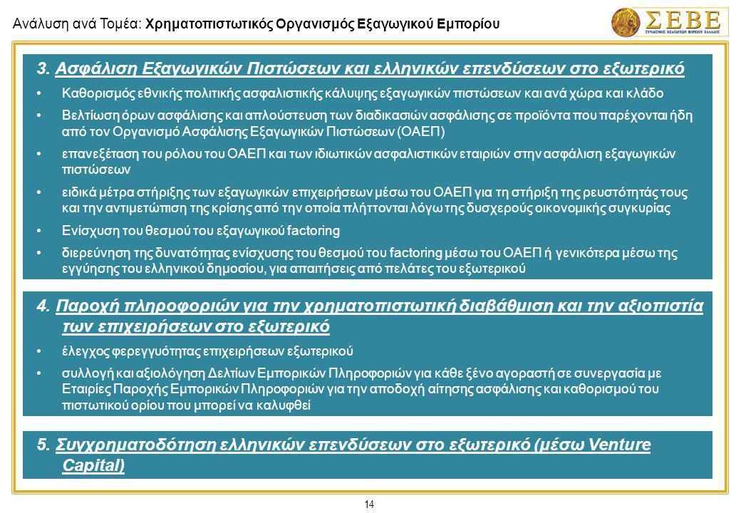 14 Ανάλυση ανά Τομέα: Χρηματοπιστωτικός Οργανισμός Εξαγωγικού Εμπορίου 4. Παροχή πληροφοριών για την χρηματοπιστωτική διαβάθμιση και την αξιοπιστία τω