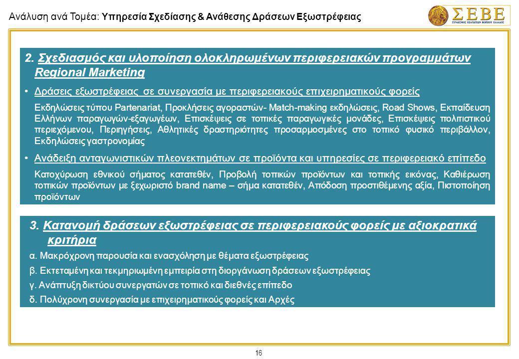 16 Ανάλυση ανά Τομέα: Υπηρεσία Σχεδίασης & Ανάθεσης Δράσεων Εξωστρέφειας 2. Σχεδιασμός και υλοποίηση ολοκληρωμένων περιφερειακών προγραμμάτων Regional