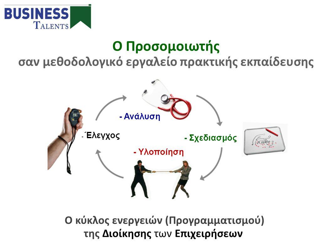 Αρχές - Στόχοι της επιχειρηματικής προσομοίωσης της PRAXISMMT : Μαθαίνουμε ενεργώντας (στην πράξη ) Σε αλληλεπίδραση με ανταγωνισμό Με δοκιμές και λάθη Επιτυγχάνοντας αποτελέσματα Σε πιστή αναπαράσταση πραγματικών καταστάσεων