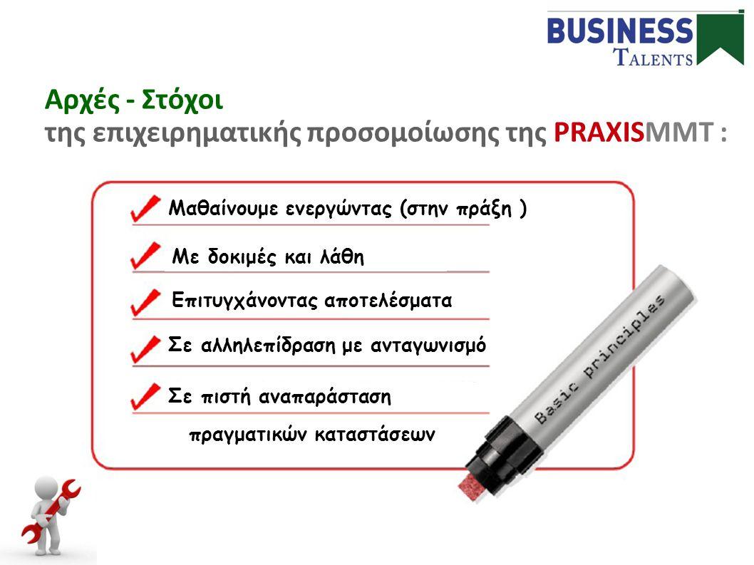 Αρχές - Στόχοι της επιχειρηματικής προσομοίωσης της PRAXISMMT : Μαθαίνουμε ενεργώντας (στην πράξη ) Σε αλληλεπίδραση με ανταγωνισμό Με δοκιμές και λάθ