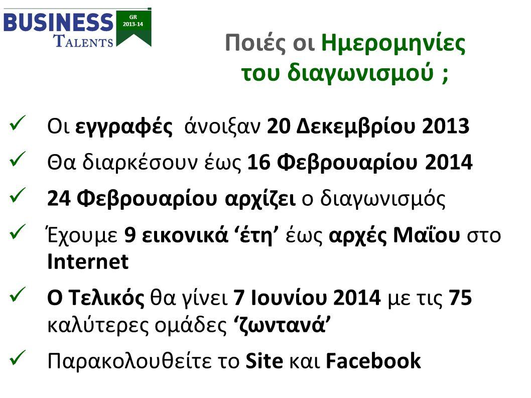  Οι εγγραφές άνοιξαν 20 Δεκεμβρίου 2013  Θα διαρκέσουν έως 16 Φεβρουαρίου 2014  24 Φεβρουαρίου αρχίζει ο διαγωνισμός  Έχουμε 9 εικονικά 'έτη' έως