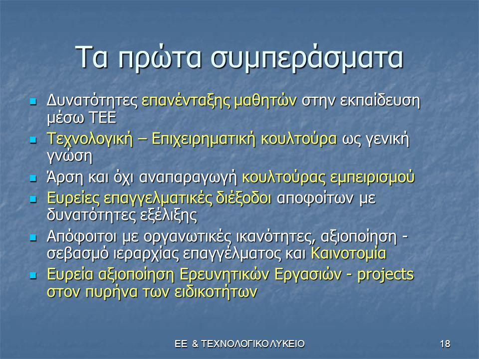 ΕΕ & ΤΕΧΝΟΛΟΓΙΚΟ ΛΥΚΕΙΟ18 Τα πρώτα συμπεράσματα  Δυνατότητες επανένταξης μαθητών στην εκπαίδευση μέσω ΤΕΕ  Τεχνολογική – Επιχειρηματική κουλτούρα ως γενική γνώση  Άρση και όχι αναπαραγωγή κουλτούρας εμπειρισμού  Ευρείες επαγγελματικές διέξοδοι αποφοίτων με δυνατότητες εξέλιξης  Απόφοιτοι με οργανωτικές ικανότητες, αξιοποίηση - σεβασμό ιεραρχίας επαγγέλματος και Καινοτομία  Ευρεία αξιοποίηση Ερευνητικών Εργασιών - projects στον πυρήνα των ειδικοτήτων