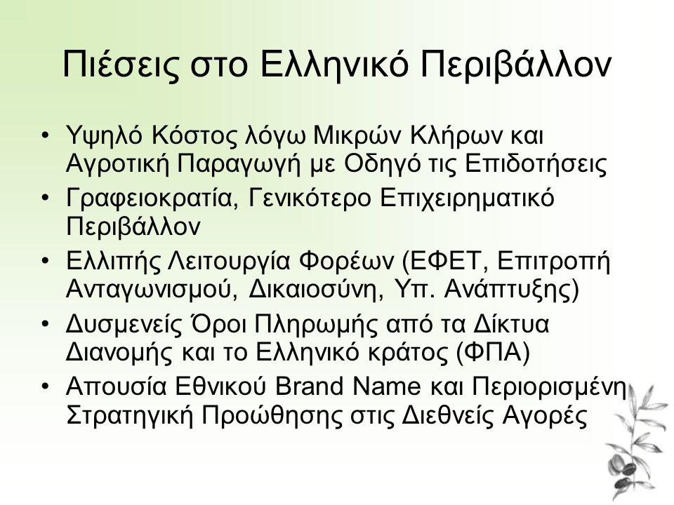Πιέσεις στο Ελληνικό Περιβάλλον •Υψηλό Κόστος λόγω Μικρών Κλήρων και Αγροτική Παραγωγή με Οδηγό τις Επιδοτήσεις •Γραφειοκρατία, Γενικότερο Επιχειρηματ
