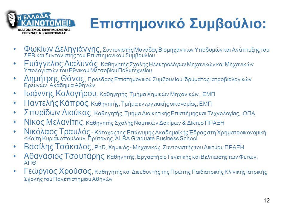 12 Επιστημονικό Συμβούλιο: •Φωκίων Δεληγιάννης, Συντονιστής Μονάδας Βιομηχανικών Υποδομών και Ανάπτυξης του ΣΕΒ και Συντονιστής του Επιστημονικού Συμβουλίου •Ευάγγελος Διαλυνάς, Καθηγητής Σχολής Ηλεκτρολόγων Μηχανικών και Μηχανικών Υπολογιστών του Εθνικού Μετσοβίου Πολυτεχνείου •Δημήτρης Θάνος, Πρόεδρος Επιστημονικού Συμβουλίου Ιδρύματος Ιατροβιολογικών Ερευνών, Ακαδημία Αθηνών •Ιωάννης Καλογήρου, Καθηγητής, Τμήμα Χημικών Μηχανικών, ΕΜΠ •Παντελής Κάπρος, Καθηγητής, Τμήμα ενεργειακής οικονομίας, ΕΜΠ •Σπυρίδων Λιούκας, Καθηγητής, Τμήμα Διοικητικής Επιστήμης και Τεχνολογίας, ΟΠΑ •Νίκος Μελανίτης, Καθηγητής Σχολής Ναυτικών Δοκίμων & Δίκτυο ΠΡΑΞΗ •Νικόλαος Τραυλός - Κάτοχος της Επώνυμης Ακαδημαϊκής Έδρας στη Χρηματοοικονομική «Καίτη Κυριακοπούλου», Πρύτανης, ALBA Graduate Business School •Βασίλης Τσάκαλος, PhD, Χημικός - Μηχανικός, Συντονιστής του Δικτύου ΠΡΑΞΗ •Αθανάσιος Τσαυτάρης, Καθηγητής, Εργαστήριο Γενετικής και Βελτίωσης των Φυτών, ΑΠΘ •Γεώργιος Χρούσος, Καθηγητής και Διευθυντής της Πρώτης Παιδιατρικής Κλινικής Ιατρικής Σχολής του Πανεπιστημίου Αθηνών