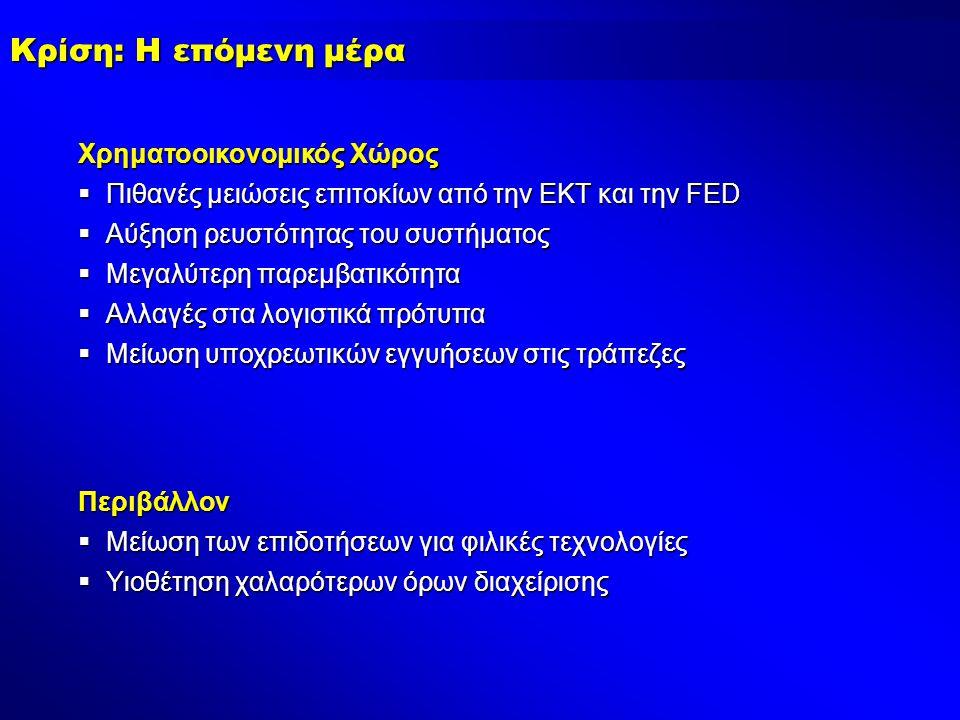 Κρίση: Η επόμενη μέρα Περιβάλλον  Μείωση των επιδοτήσεων για φιλικές τεχνολογίες  Υιοθέτηση χαλαρότερων όρων διαχείρισης Χρηματοοικονομικός Χώρος  Πιθανές μειώσεις επιτοκίων από την ΕΚΤ και την FED  Αύξηση ρευστότητας του συστήματος  Μεγαλύτερη παρεμβατικότητα  Αλλαγές στα λογιστικά πρότυπα  Μείωση υποχρεωτικών εγγυήσεων στις τράπεζες