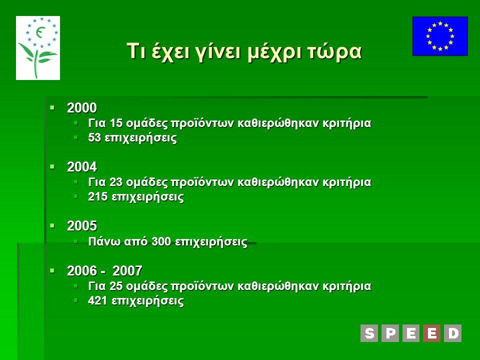 Τι έχει γίνει μέχρι τώρα  2000  Για 15 ομάδες προϊόντων καθιερώθηκαν κριτήρια  53 επιχειρήσεις  2004  Για 23 ομάδες προϊόντων καθιερώθηκαν κριτήρ