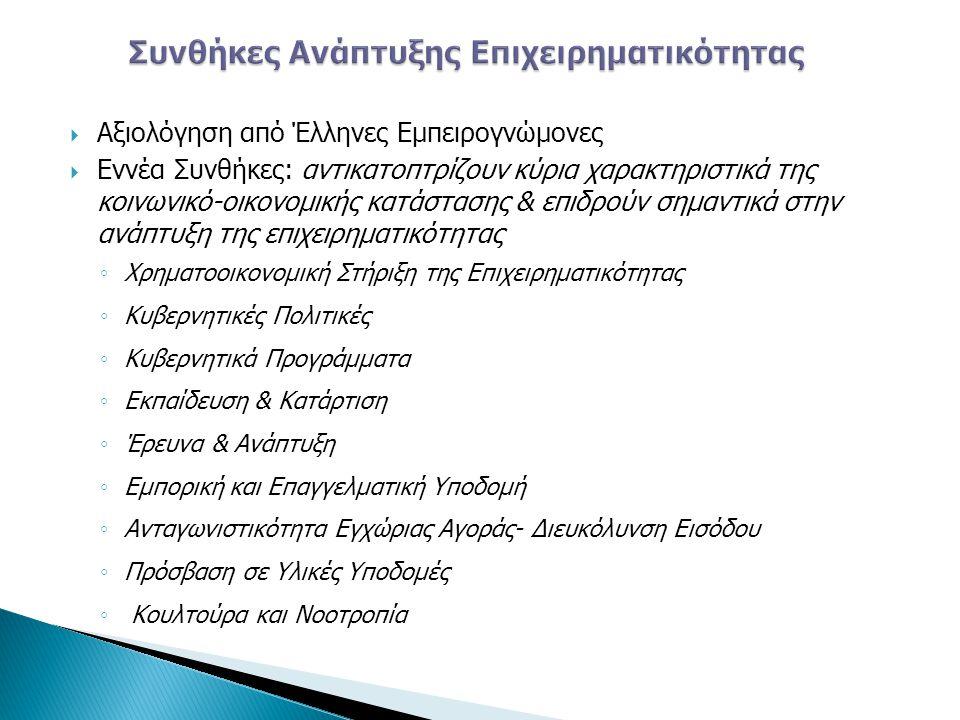  Αξιολόγηση από Έλληνες Εμπειρογνώμονες  Εννέα Συνθήκες: αντικατοπτρίζουν κύρια χαρακτηριστικά της κοινωνικό-οικονομικής κατάστασης & επιδρούν σημαν