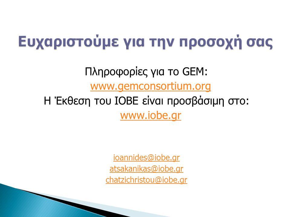 Πληροφορίες για το GEM: www.gemconsortium.org Η Έκθεση του ΙΟΒΕ είναι προσβάσιμη στο: www.iobe.gr ioannides@iobe.gr atsakanikas@iobe.gr chatzichristou