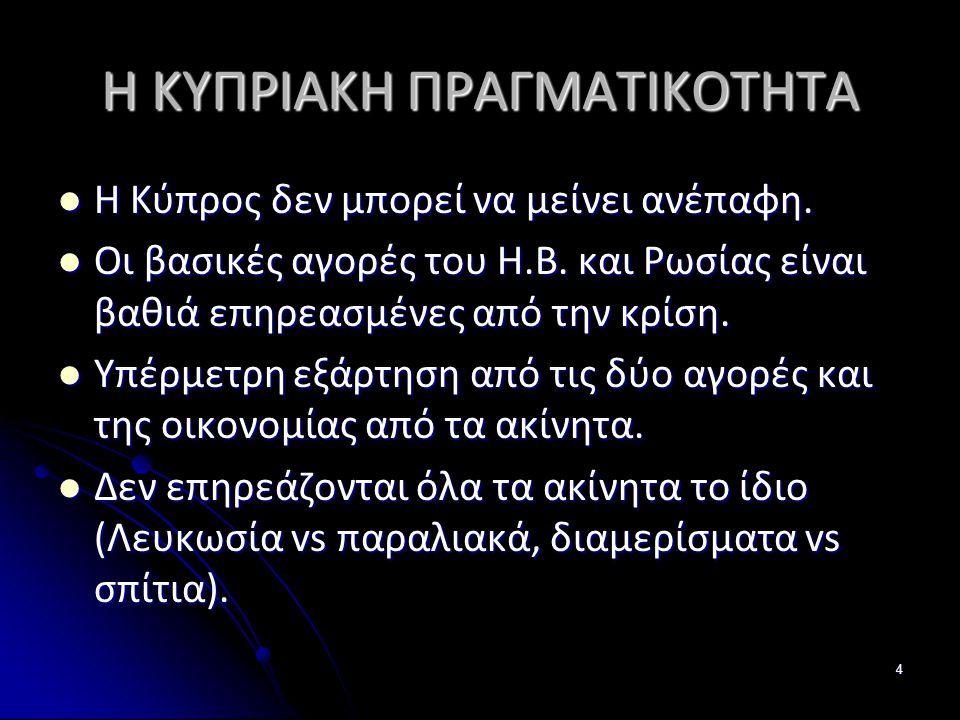 4 Η ΚΥΠΡΙΑΚΗ ΠΡΑΓΜΑΤΙΚΟΤΗΤΑ  Η Κύπρος δεν μπορεί να μείνει ανέπαφη.  Οι βασικές αγορές του Η.Β. και Ρωσίας είναι βαθιά επηρεασμένες από την κρίση. 