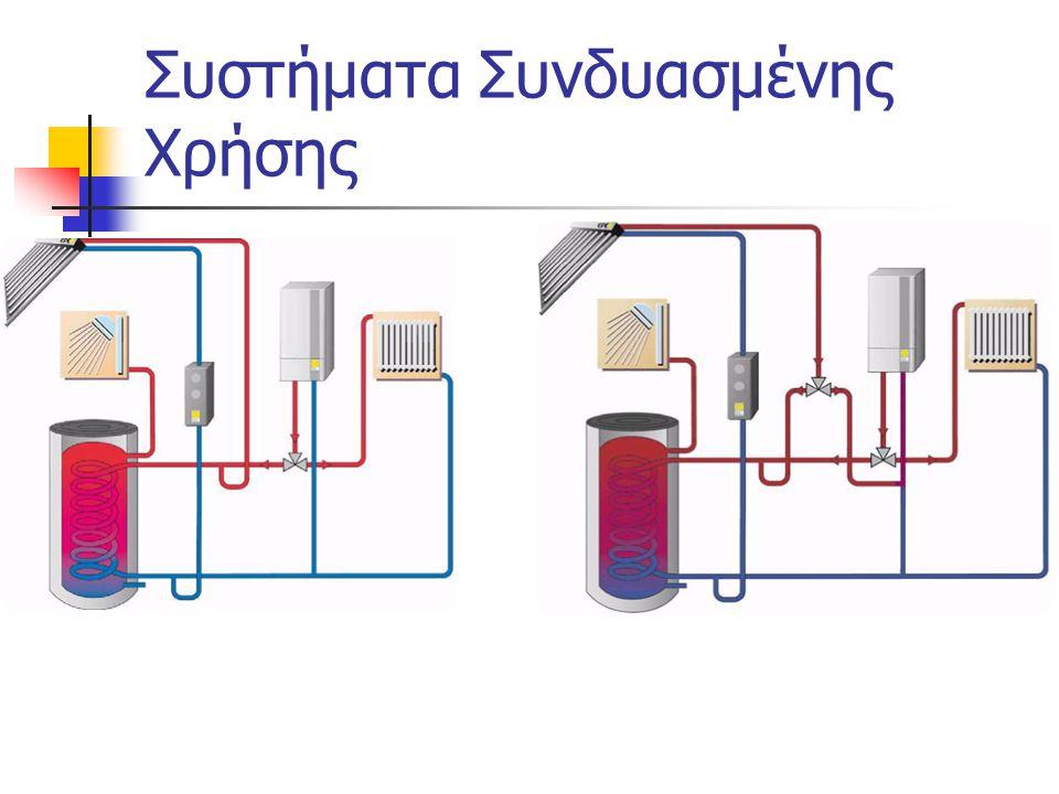 Συστήματα Συνδυασμένης Χρήσης